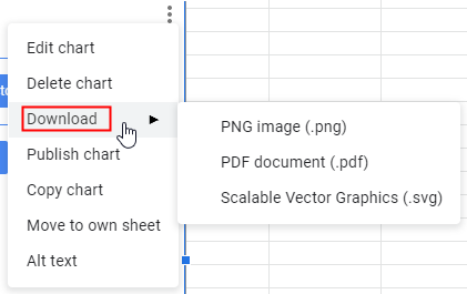 google sheets download chart