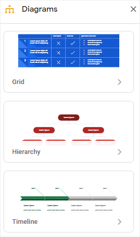 google diagrams pane