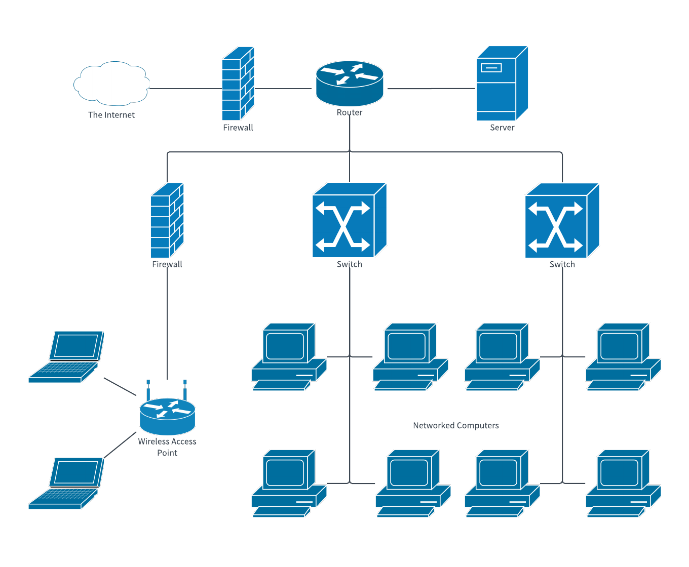 How To Draw A Network Diagram Online