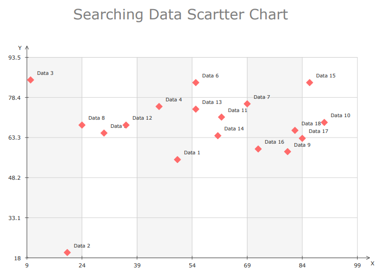 data scartter chart