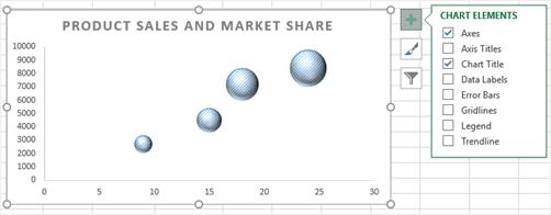 example bubble chart