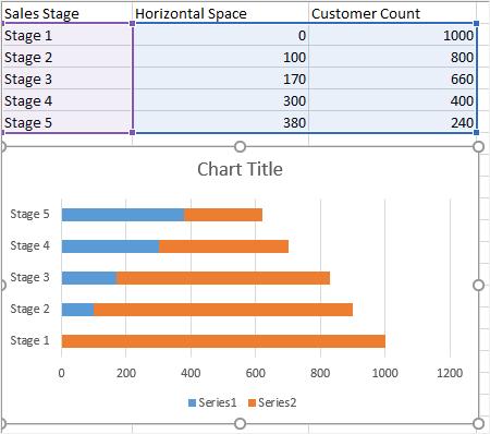 example bar chart