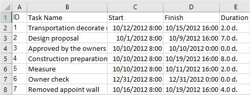 edrawmax example data