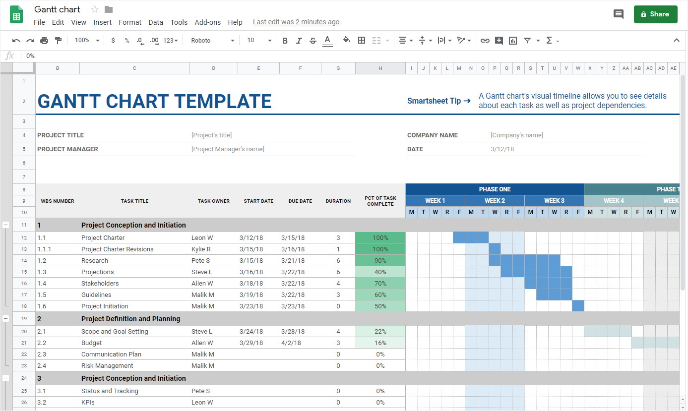 How To Make A Gantt Chart In Google Sheets Edraw Max