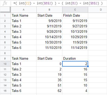 input project data