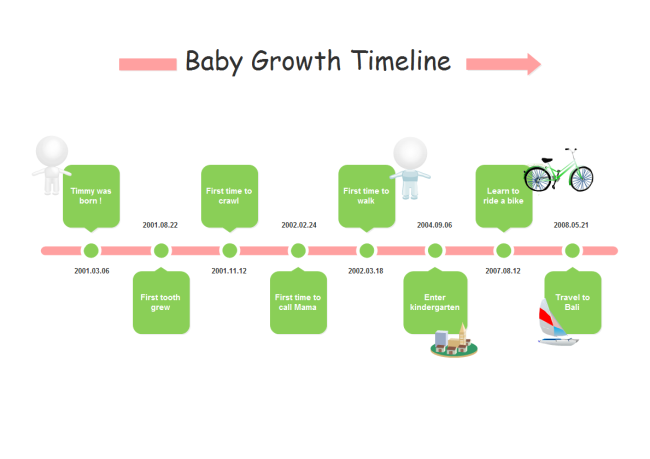 baby growth timeline