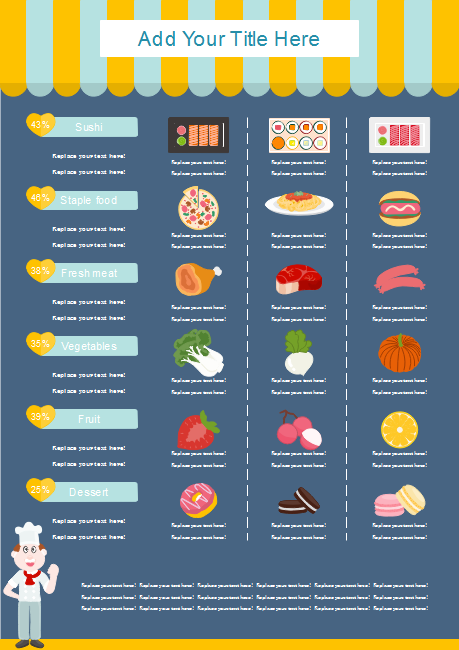 food introduction infographic