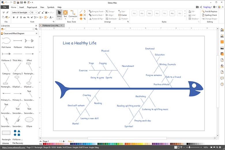 fishbone chart