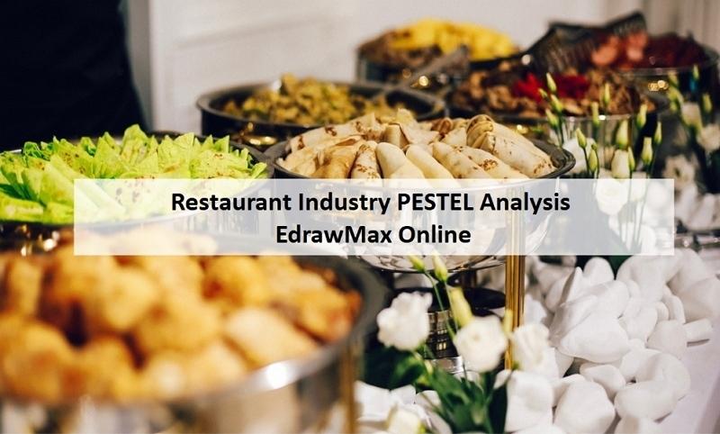 Restaurant Industry PESTEL Analysis