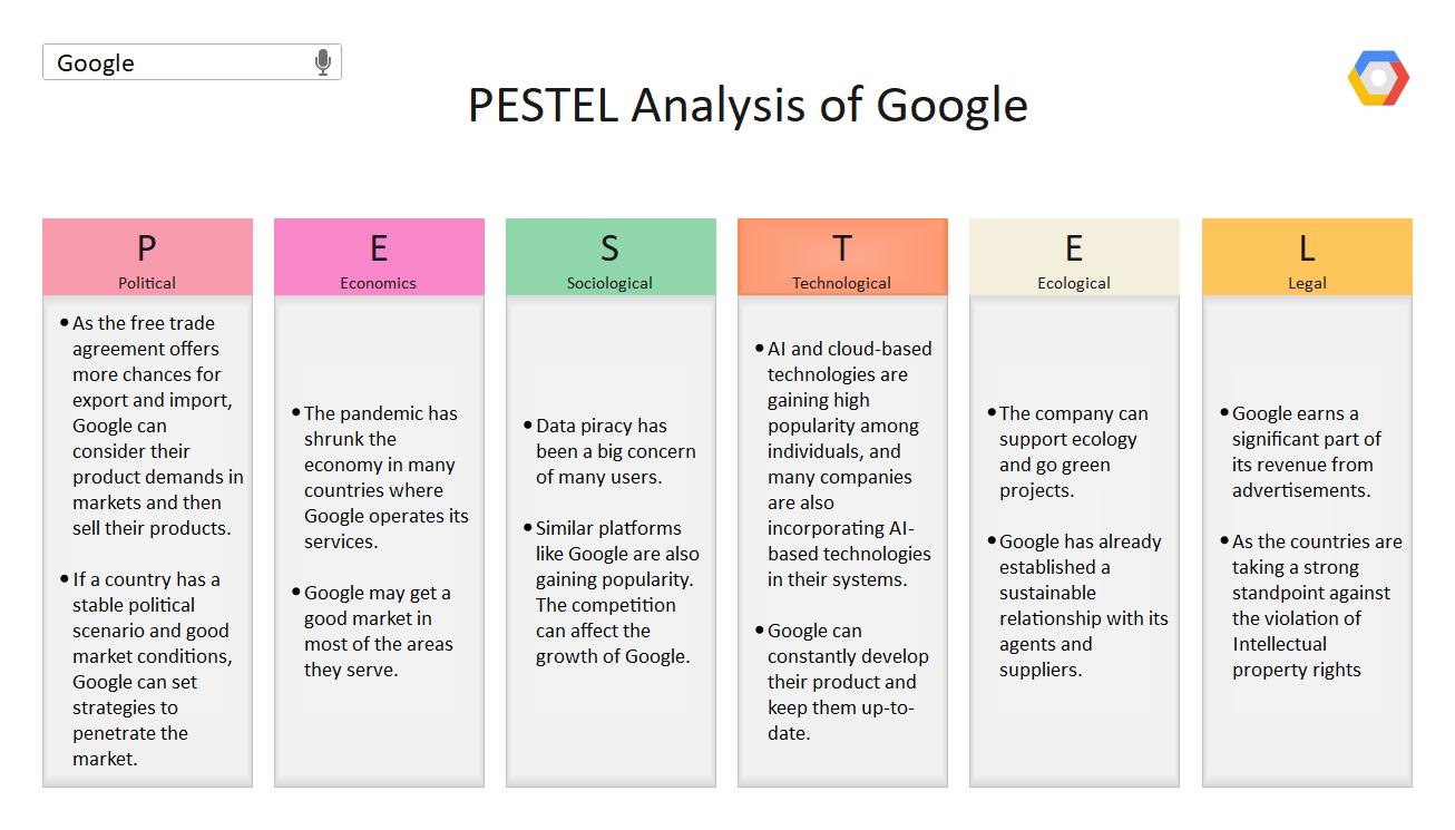 Disney PESTEL Analysis