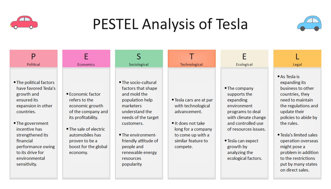 Tesla PESTEL Analysis