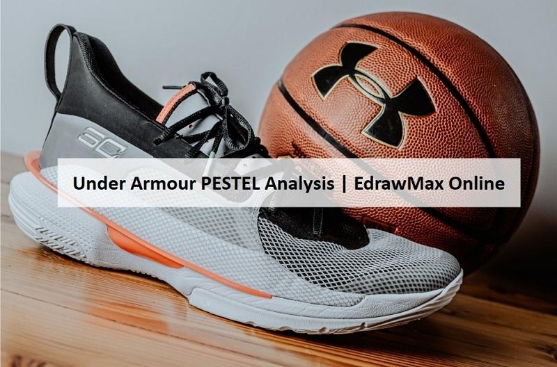 Under Armour PESTEL Analysis
