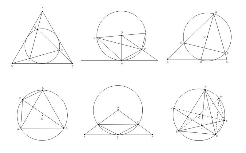 Analytic Geometry Diagram