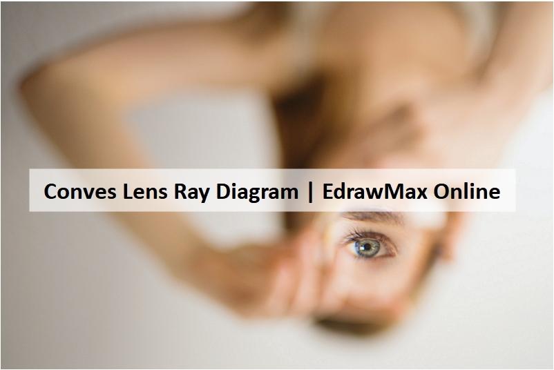 Convex Lens Ray Image