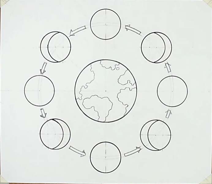 How to Create Moon Phases from Sketch