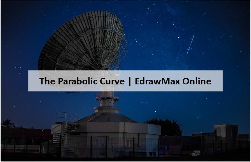 Parabolic Image