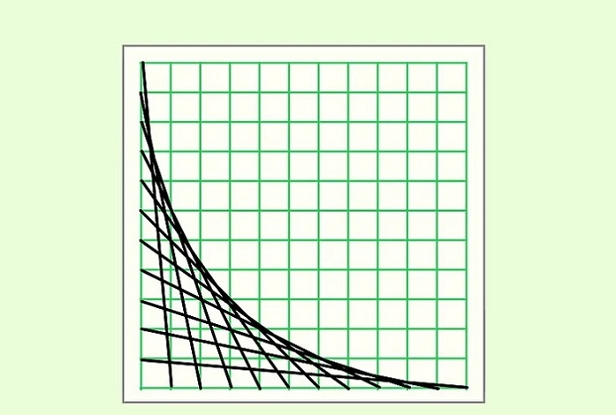 How to Create Parabolic Curve from Sketch