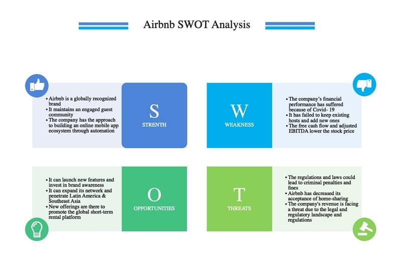mcdonalds-swot-analysis