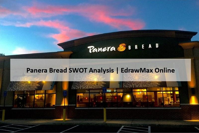 Panera Bread swot analysis