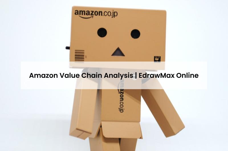 Amazon Value Chain Analysis