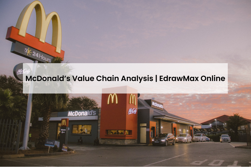 McDonald's Value Chain Analysis