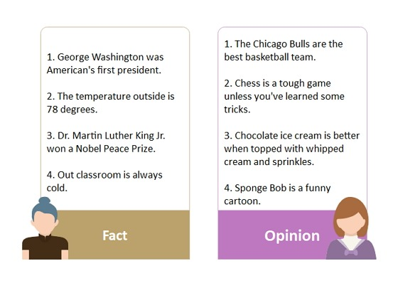 Fact and Opinion Template