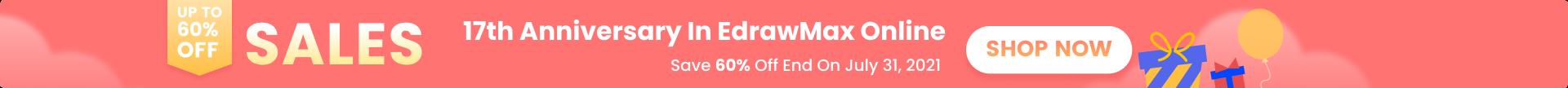 EdrawMax promotion