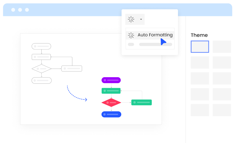 auto formatting