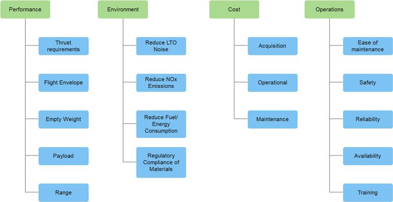 Affinity Diagram Online