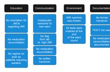 Affinity Diagram Process