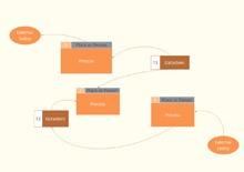 Network Data Flow Diagram