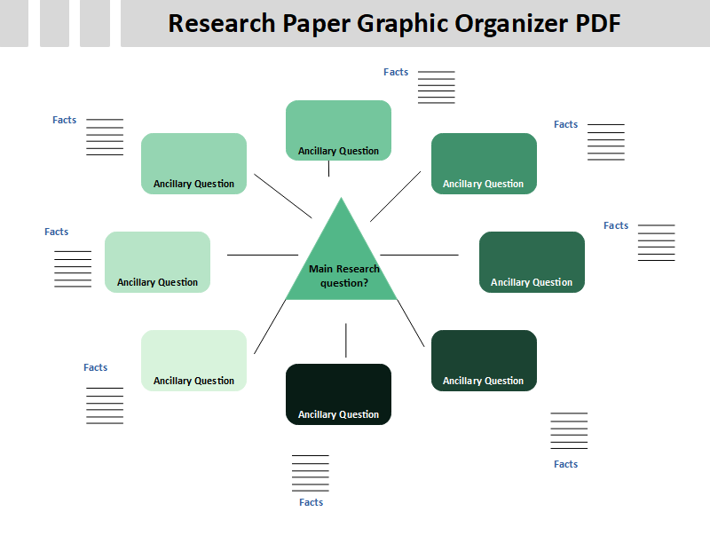 Graphic Organizer for Research Paper PDF