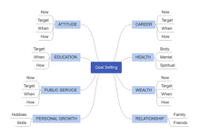 Life Mapping Planner