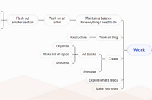 Life Map Example