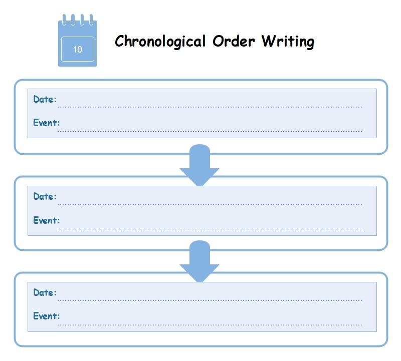 chronological writing graphic organizer
