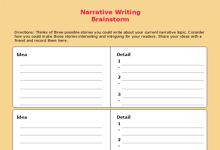 Narrative Writing Brainstorm Graphic Organizer