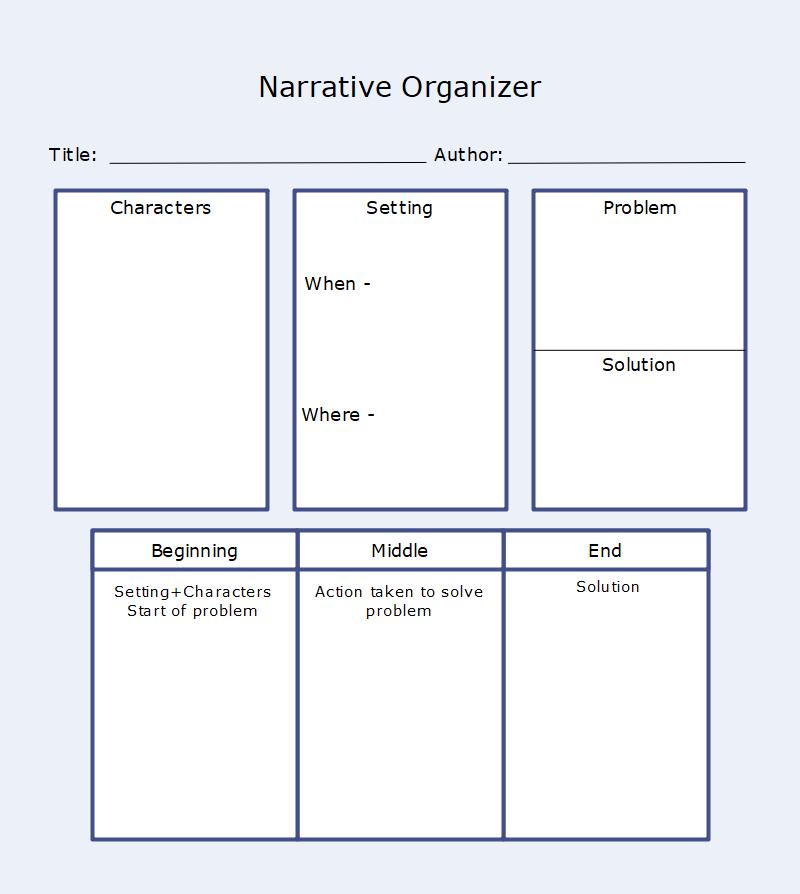 Narrative Writing Graphic Organizer Example