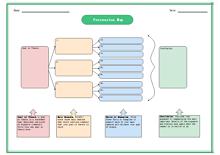 Persuasion Map PDF