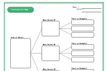 Persuasion Map Graphic Organizer