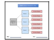 SMART Board Persuasion Map - Persuasive Writing Planning