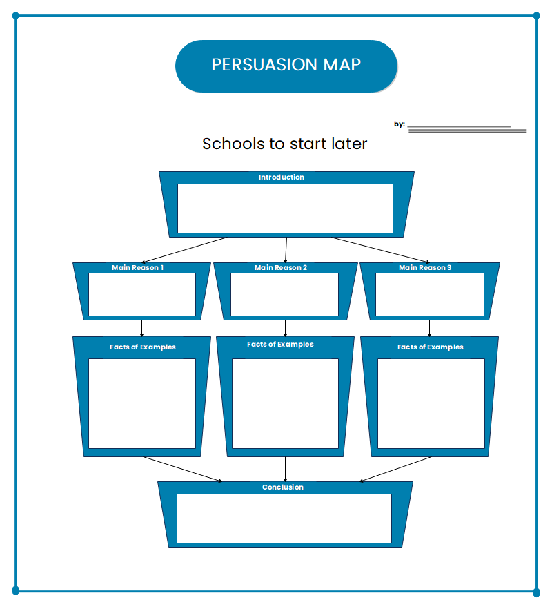 Persuasion Map Blank Example