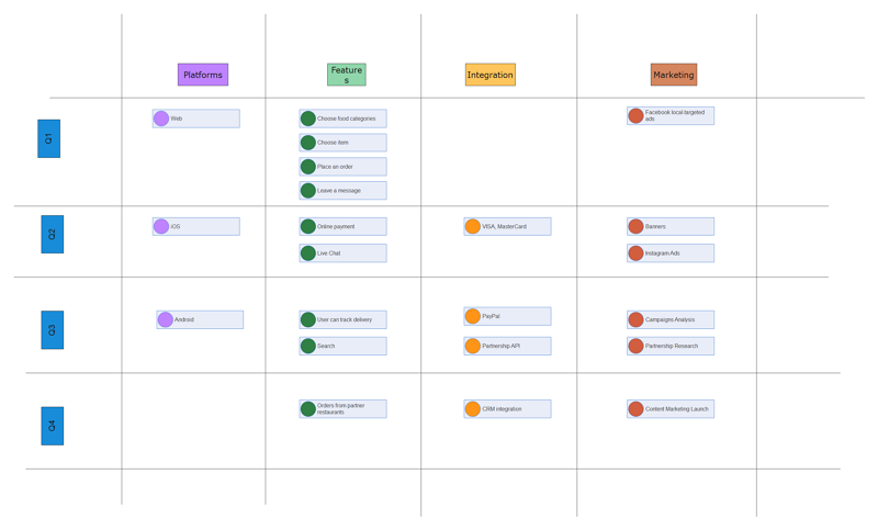 App Product Roadmap