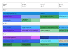 Product Roadmap Planning