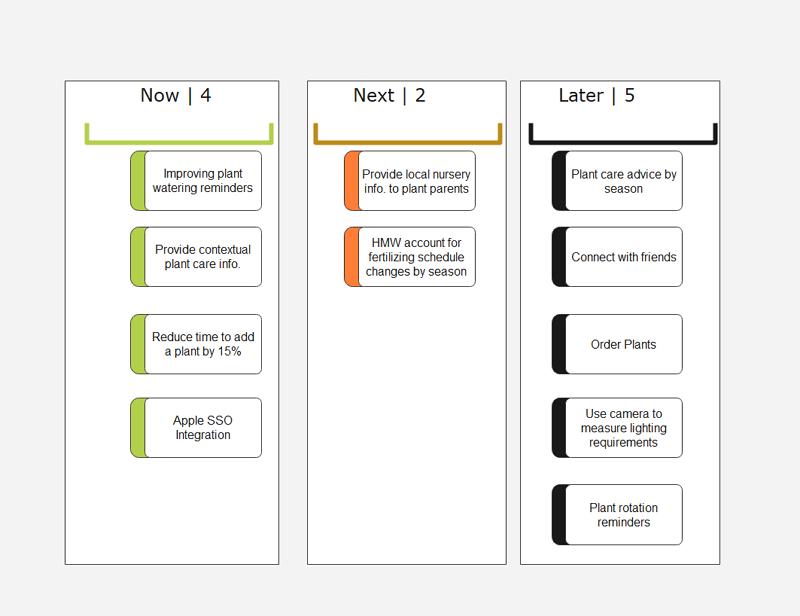 sample product roadmap