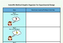 Scientific Method Graphic Organizer For Experimental Design