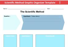 Scientific Method Graphic Organizer Template