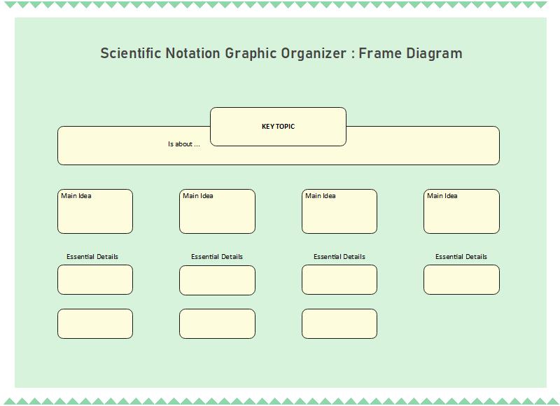 Scientific Graphic Organizer PDF