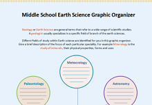 Middle School Earth Science Graphic Organizer