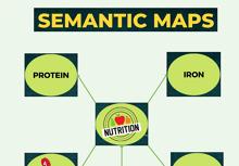 Effective Reading Semantic Map