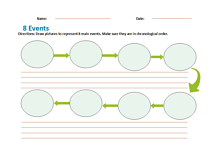8 Events Sequence Chart